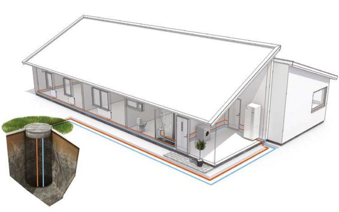 Pompe di calore geotermiche: i metodi di installazione